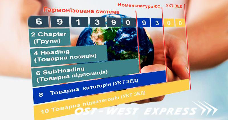 (Русский) Таможенное оформление товаров